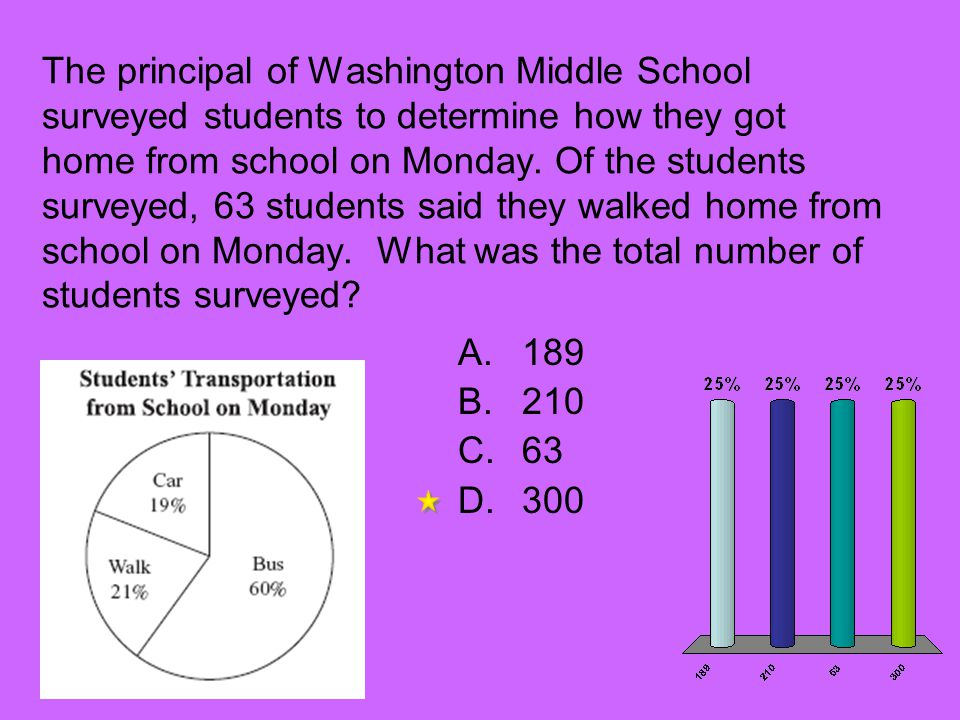 The principal of Washington Middle School surveyed students to determine how they got home from school on Monday. Of the students surveyed, 63 students said they walked home from school on Monday. What was the total number of students surveyed