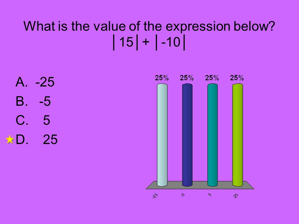What is the value of the expression below │15│+ │-10│
