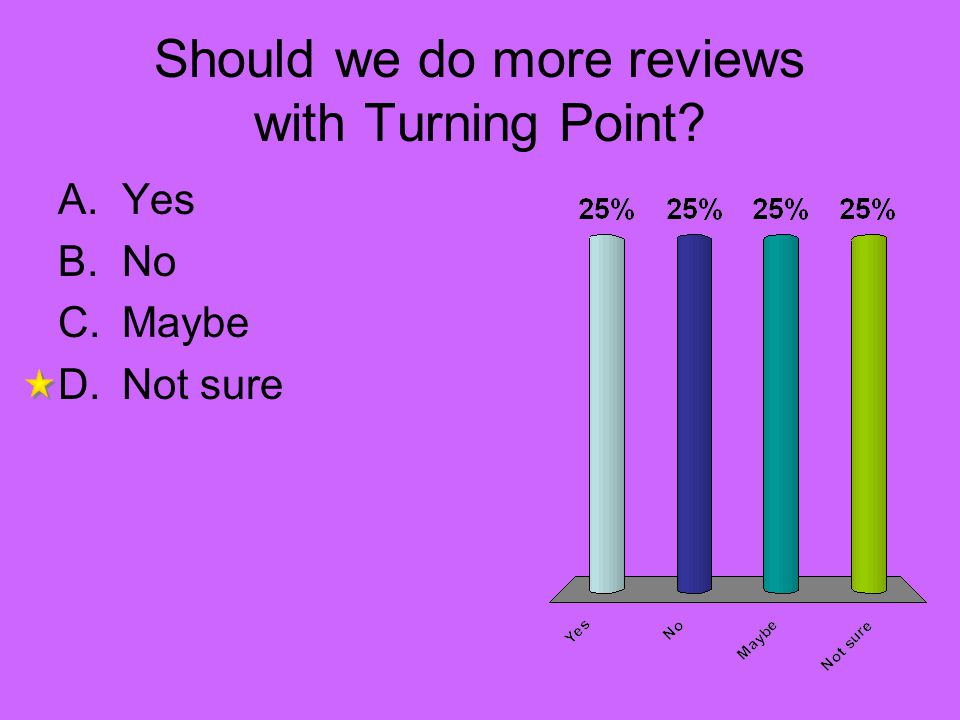 Should we do more reviews with Turning Point