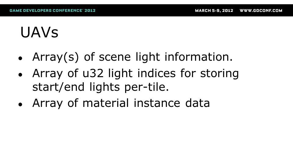 UAVs Array(s) of scene light information.