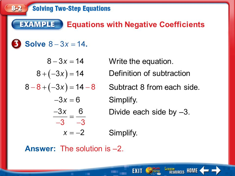 Equations with Negative Coefficients