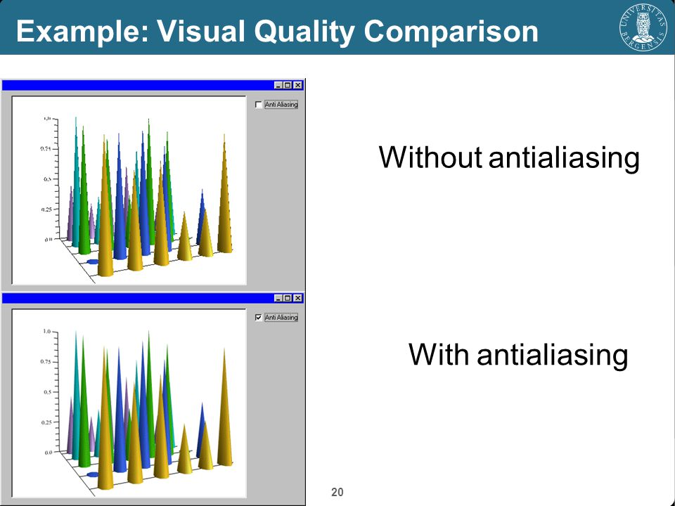 Example: Visual Quality Comparison