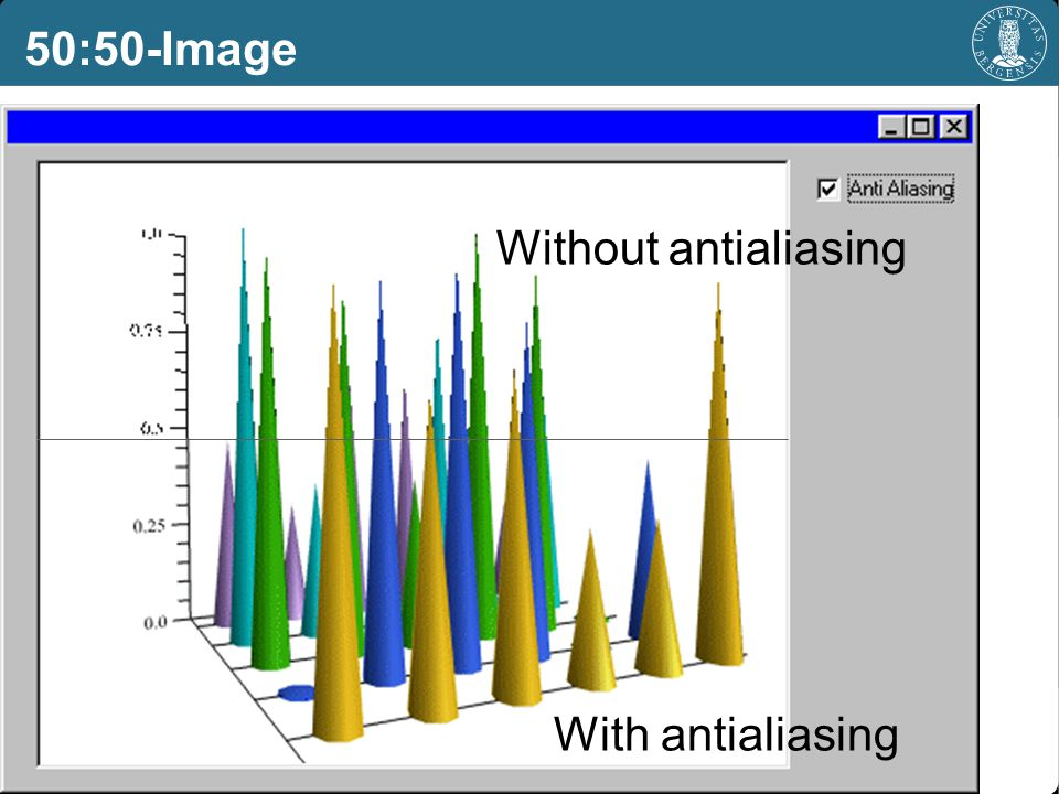 50:50-Image Without antialiasing With antialiasing Ivan Viola
