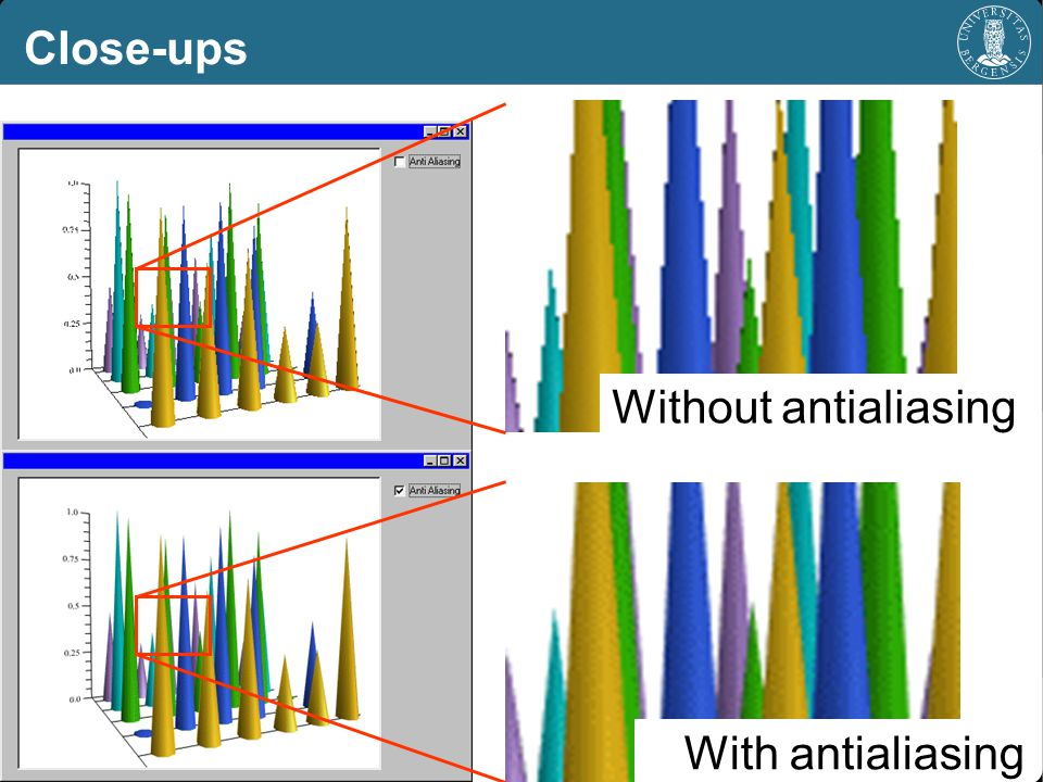 Close-ups Without antialiasing With antialiasing Ivan Viola
