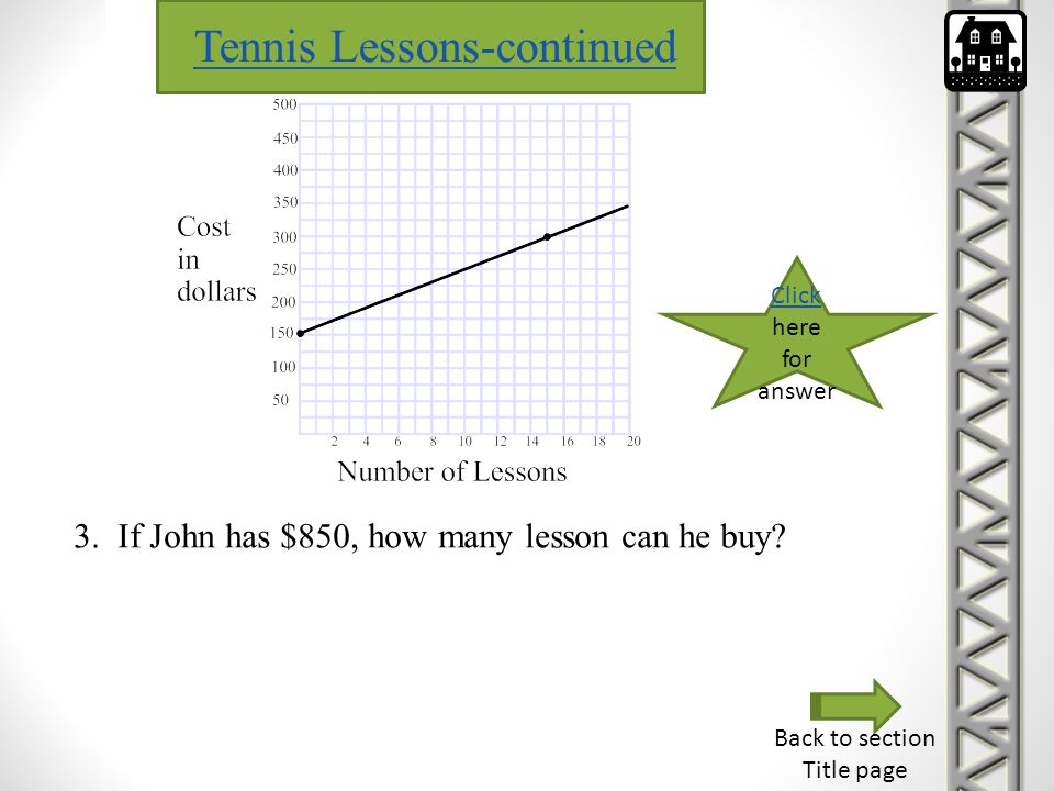 Tennis Lessons-continued