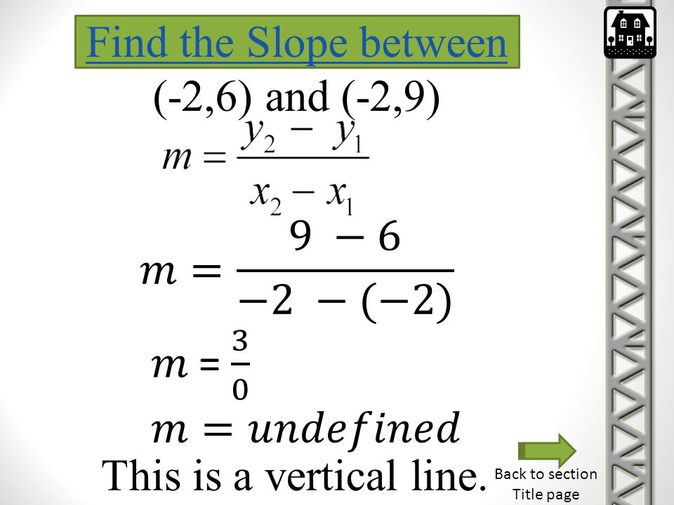 Find the Slope between (-2,6) and (-2,9) 𝑚= 9 −6 −2 −(−2) 𝑚 = 3 0