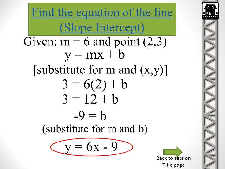 Find the equation of the line