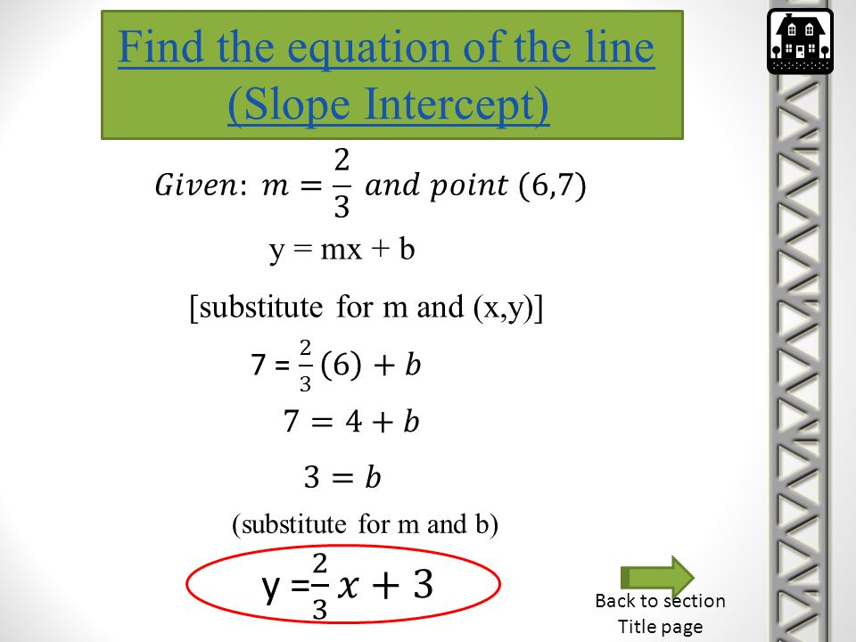 Find the equation of the line (Slope Intercept)