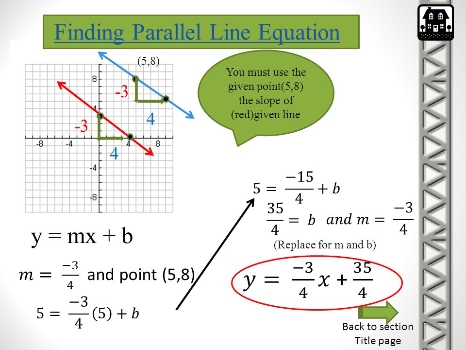 You must use the given point(5,8) the slope of (red)given line