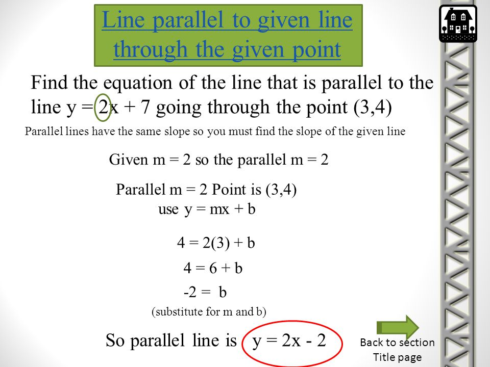 Line parallel to given line through the given point