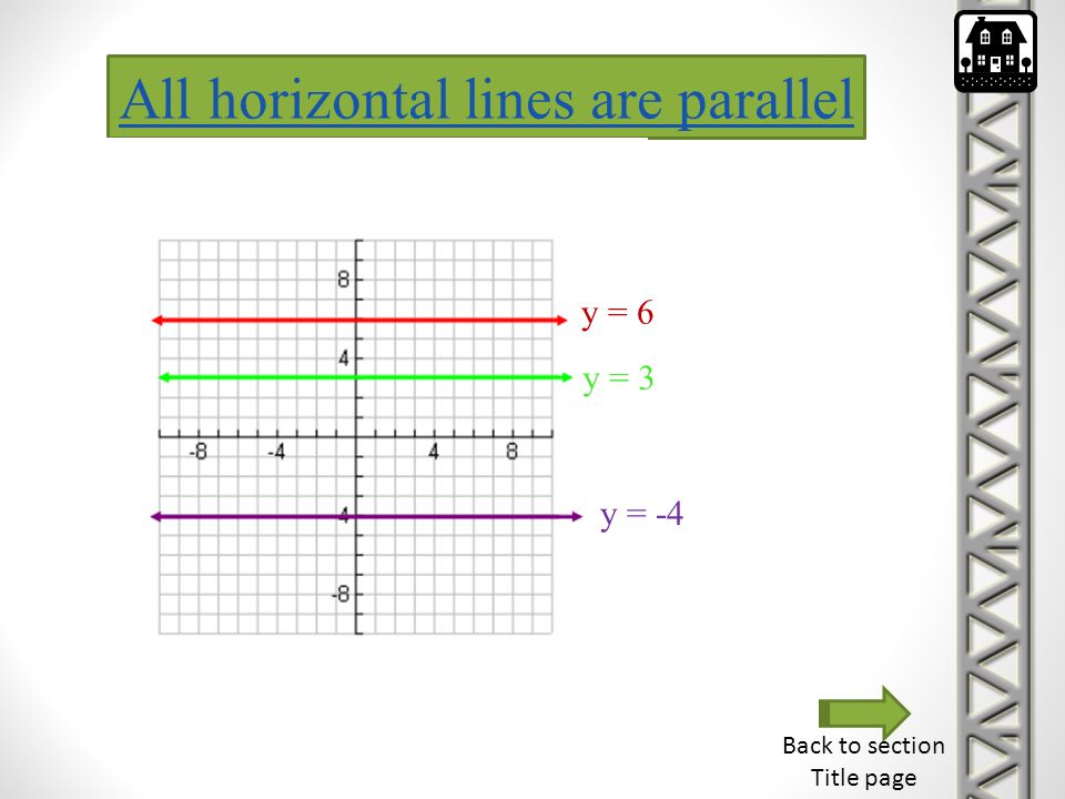 All horizontal lines are parallel