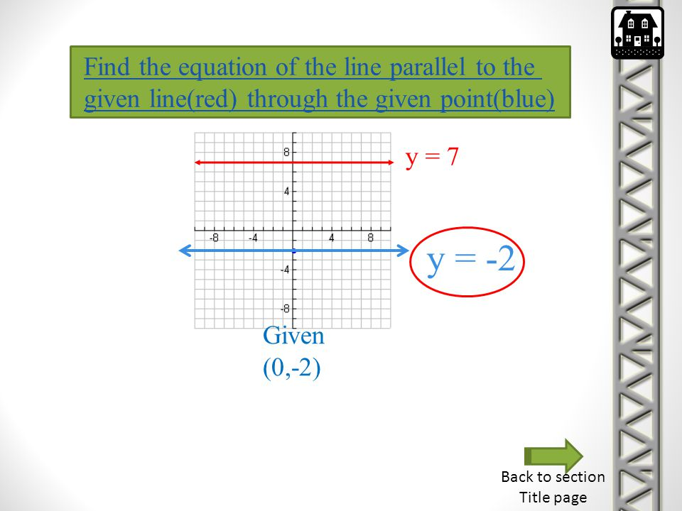 y = -2 Find the equation of the line parallel to the