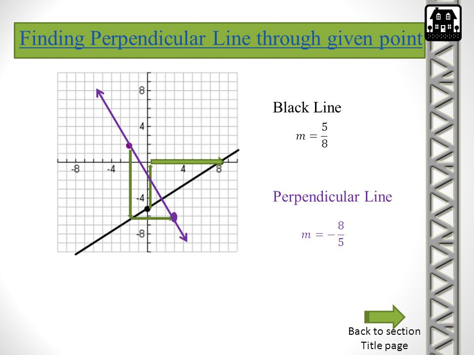 Finding Perpendicular Line through given point
