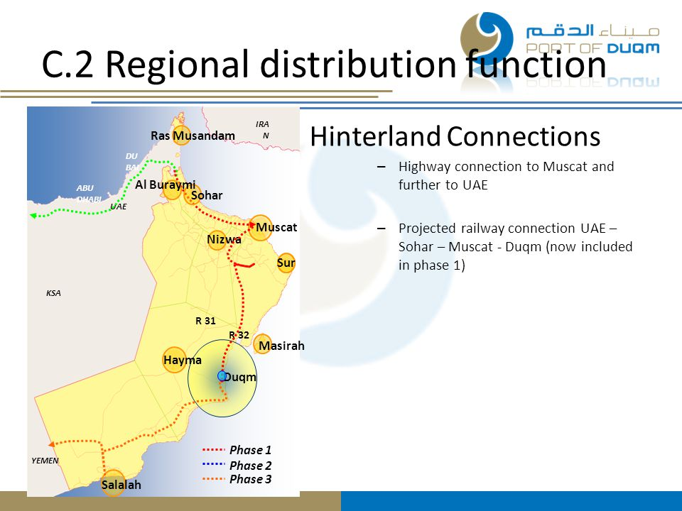 C.2 Regional distribution function