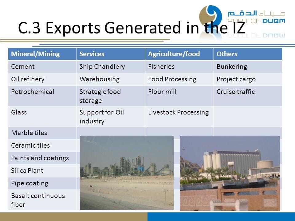 C.3 Exports Generated in the IZ