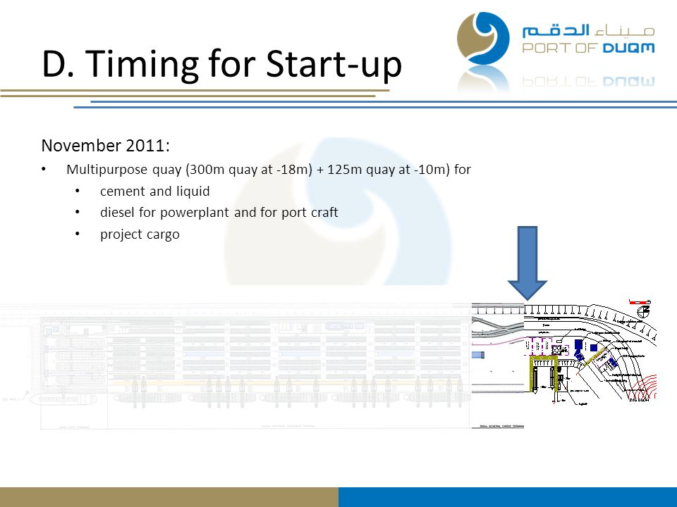 D. Timing for Start-up November 2011: