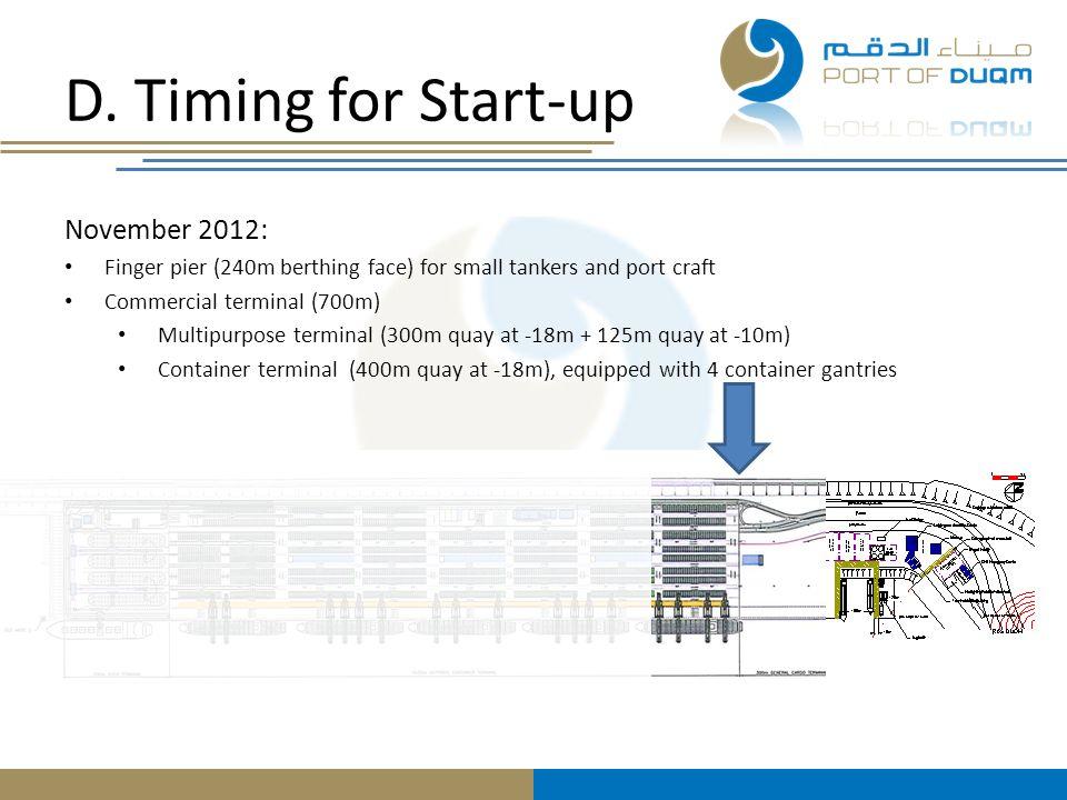 D. Timing for Start-up November 2012:
