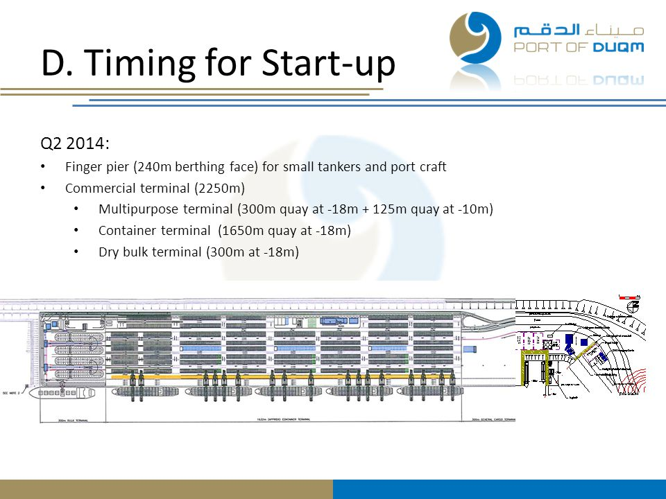 D. Timing for Start-up Q2 2014: