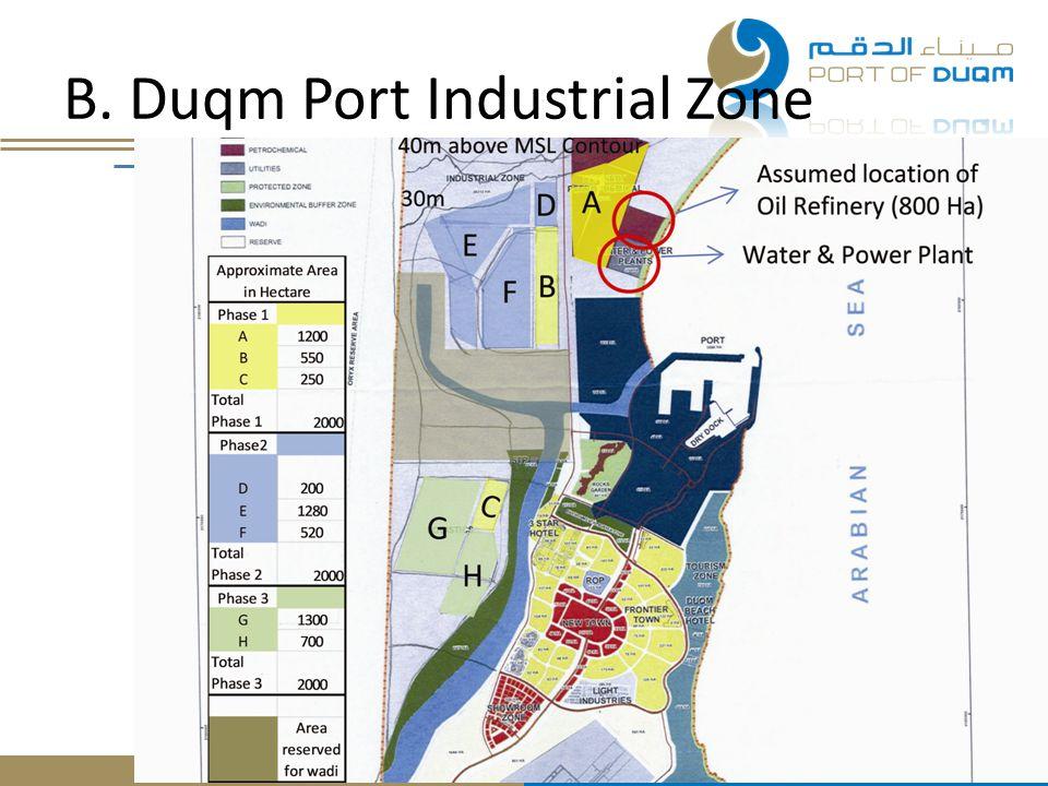 B. Duqm Port Industrial Zone