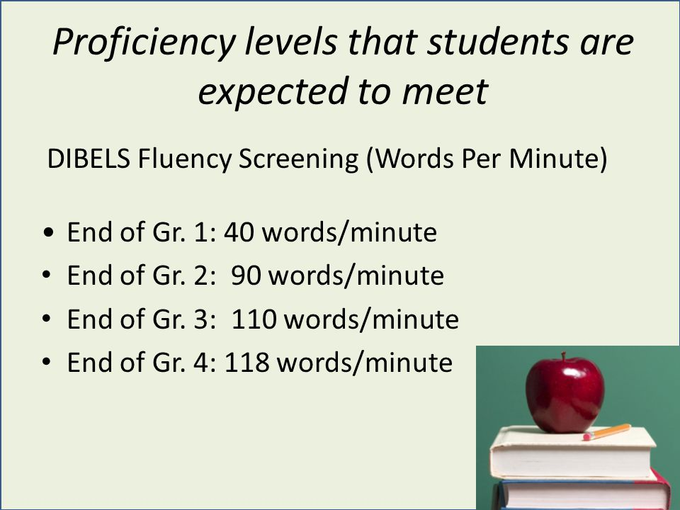Proficiency levels that students are expected to meet