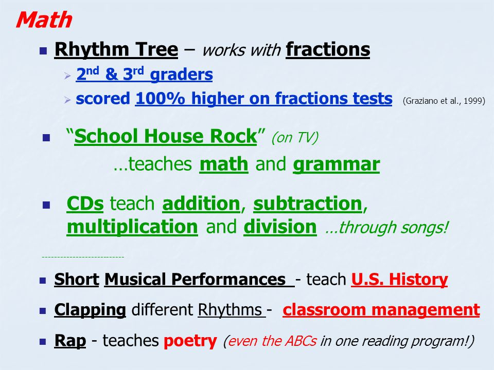 Math Rhythm Tree – works with fractions School House Rock (on TV)