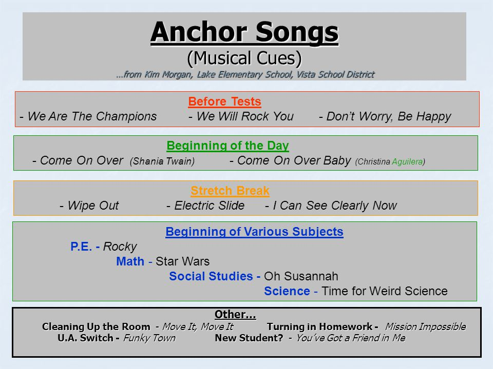 Anchor Songs (Musical Cues) …from Kim Morgan, Lake Elementary School, Vista School District