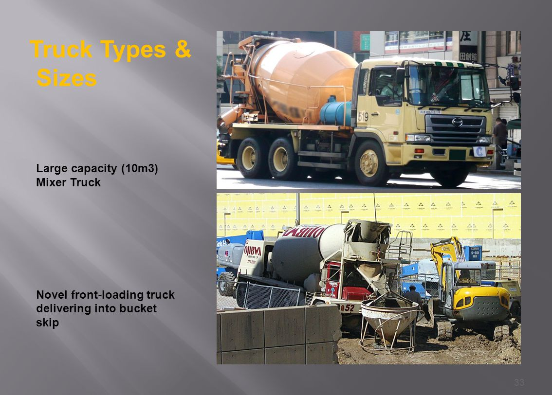 Truck Types & Sizes Large capacity (10m3) Mixer Truck