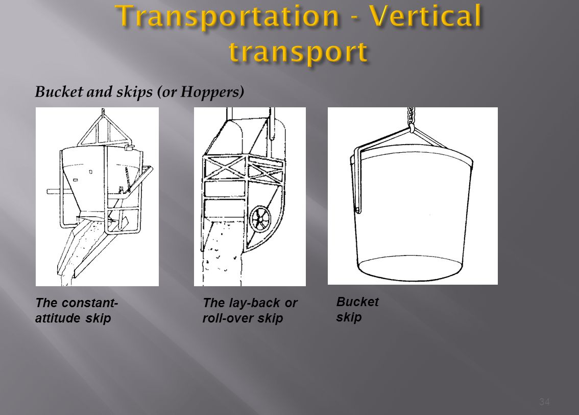 Transportation - Vertical transport