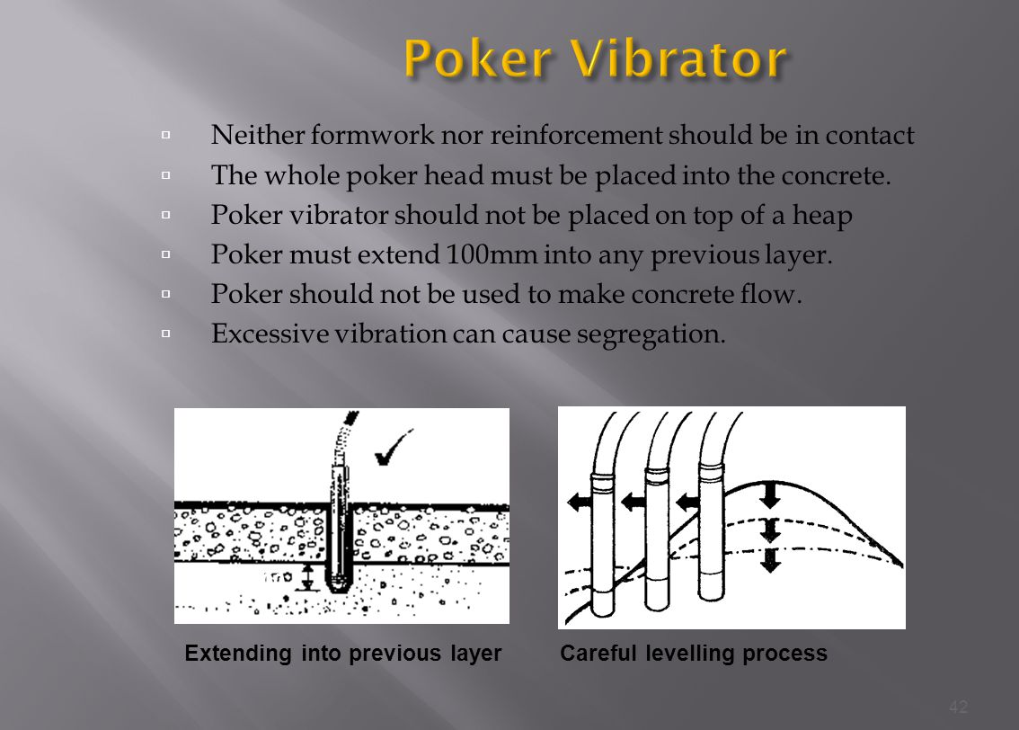 Poker Vibrator Neither formwork nor reinforcement should be in contact