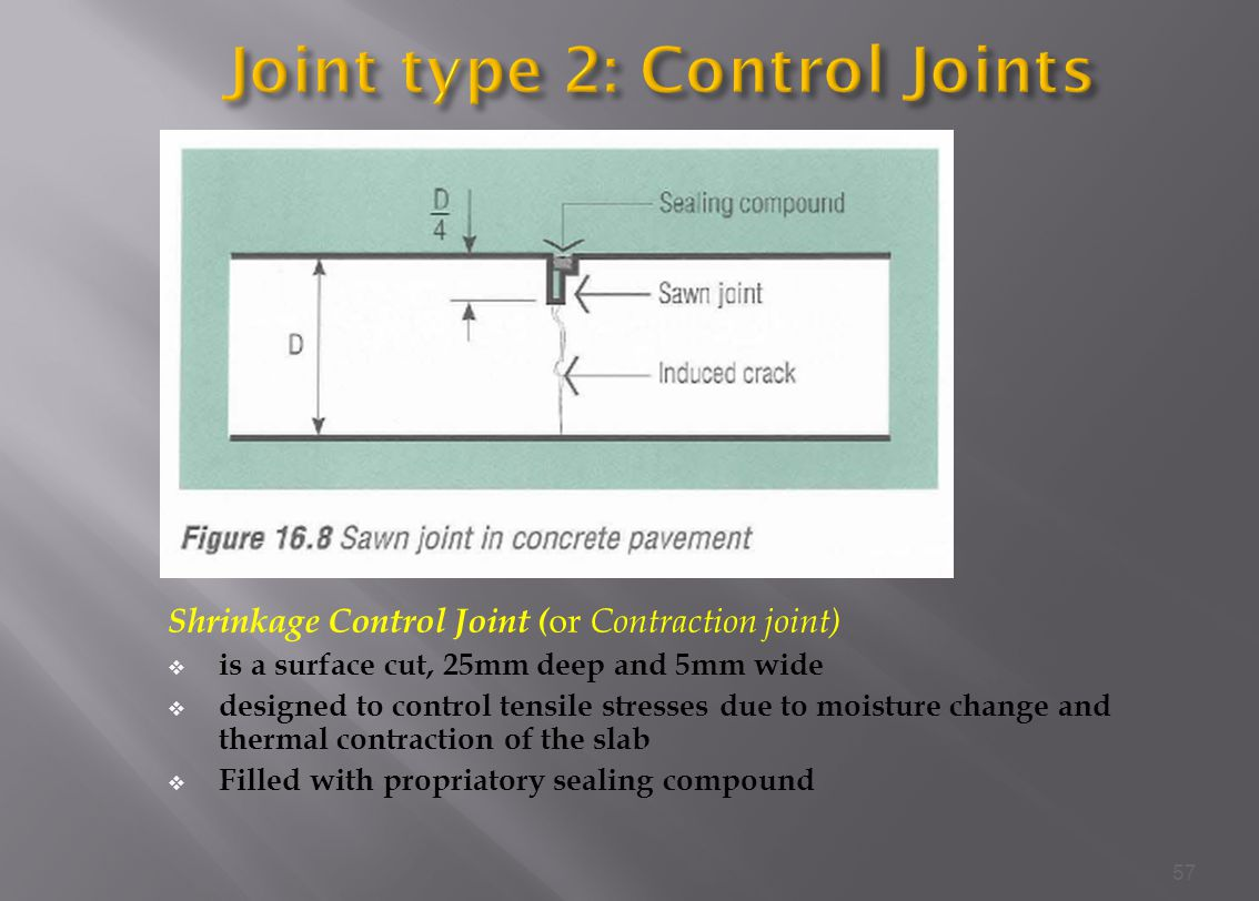 Joint type 2: Control Joints