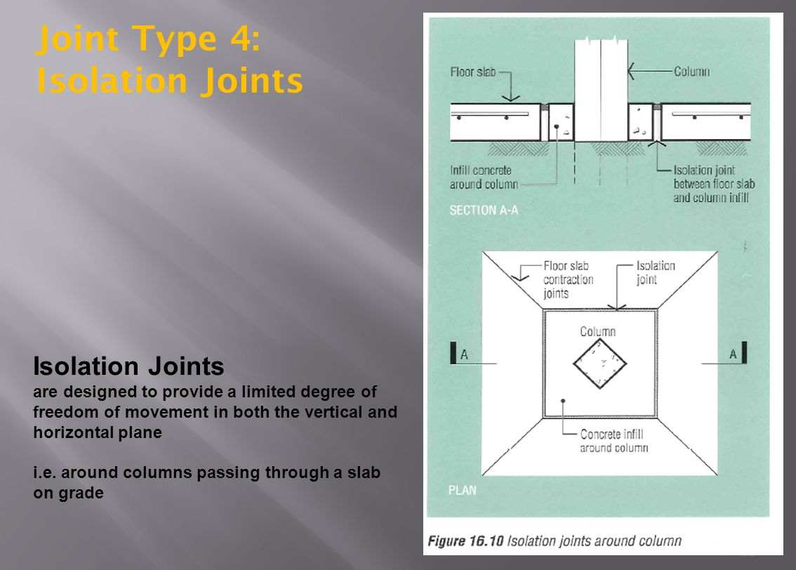 Joint Type 4: Isolation Joints Isolation Joints