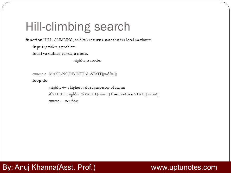 Hill-climbing search By: Anuj Khanna(Asst. Prof.) www.uptunotes.com