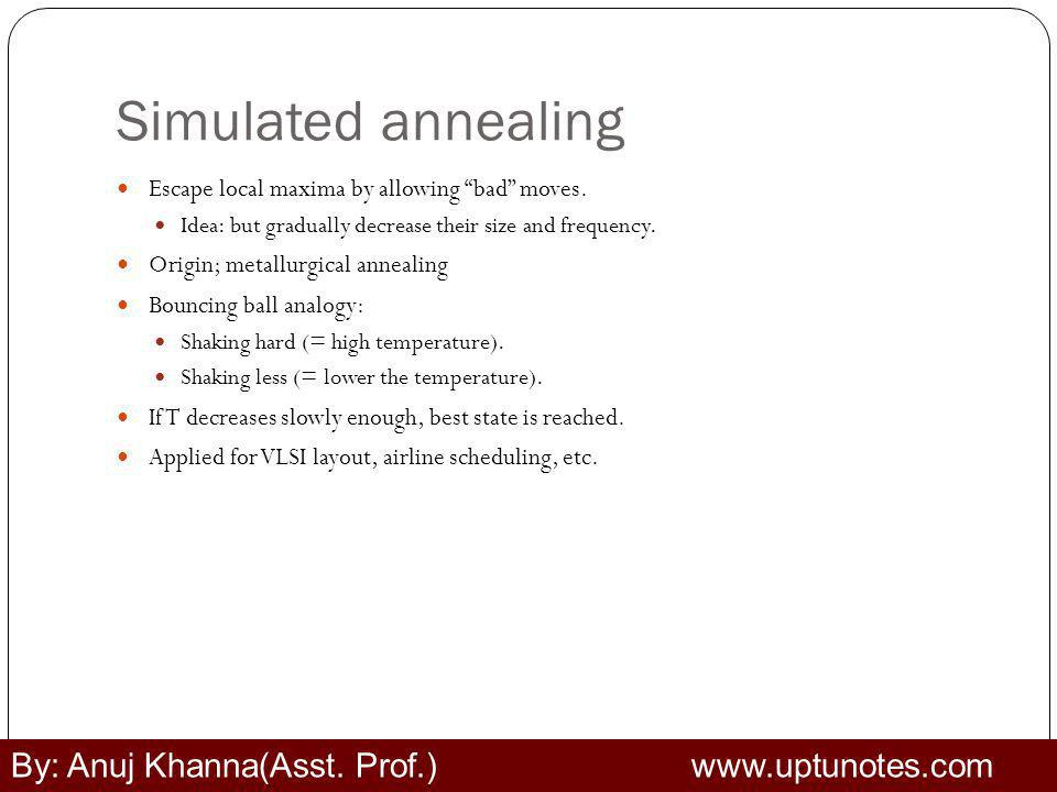 Simulated annealing By: Anuj Khanna(Asst. Prof.) www.uptunotes.com