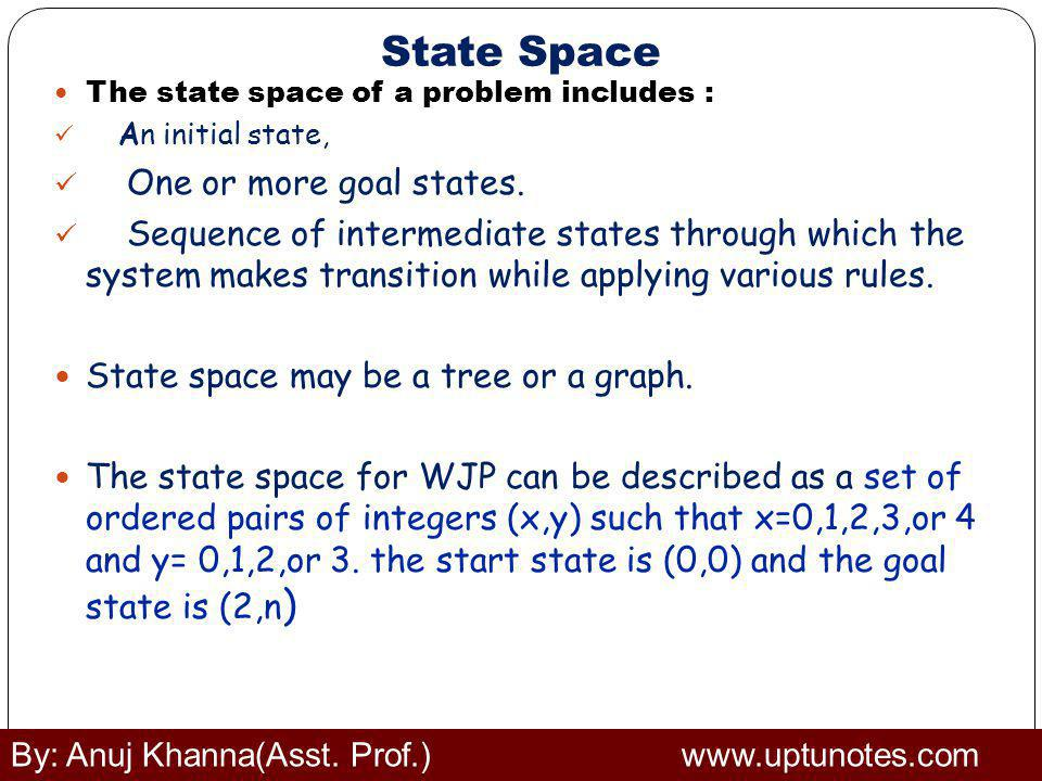 State Space One or more goal states.