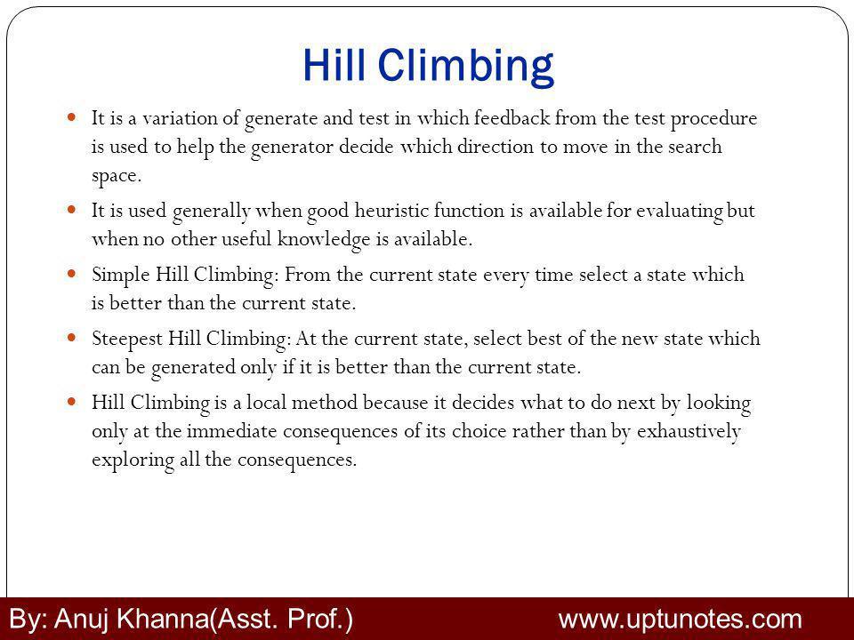 Hill Climbing By: Anuj Khanna(Asst. Prof.) www.uptunotes.com