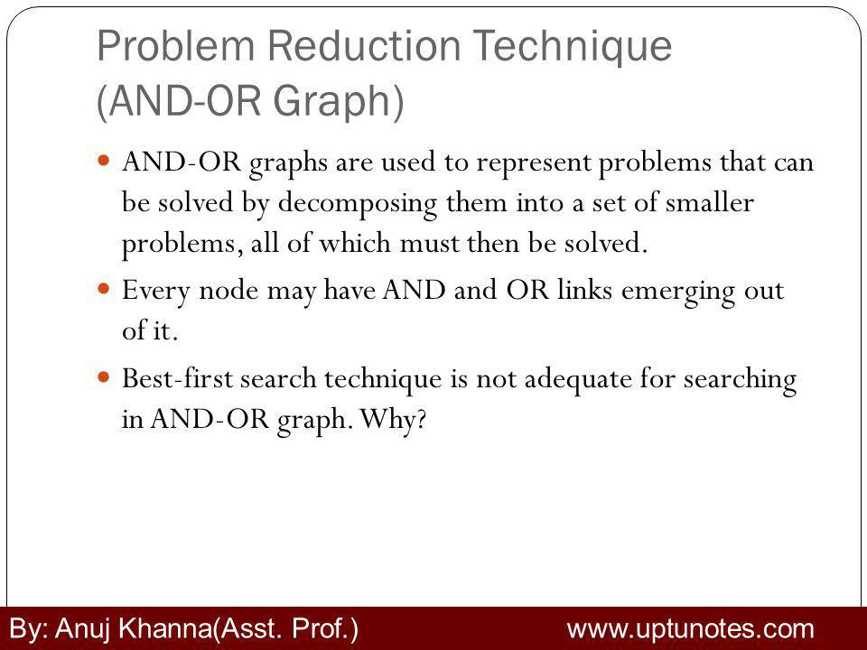 Problem Reduction Technique (AND-OR Graph)