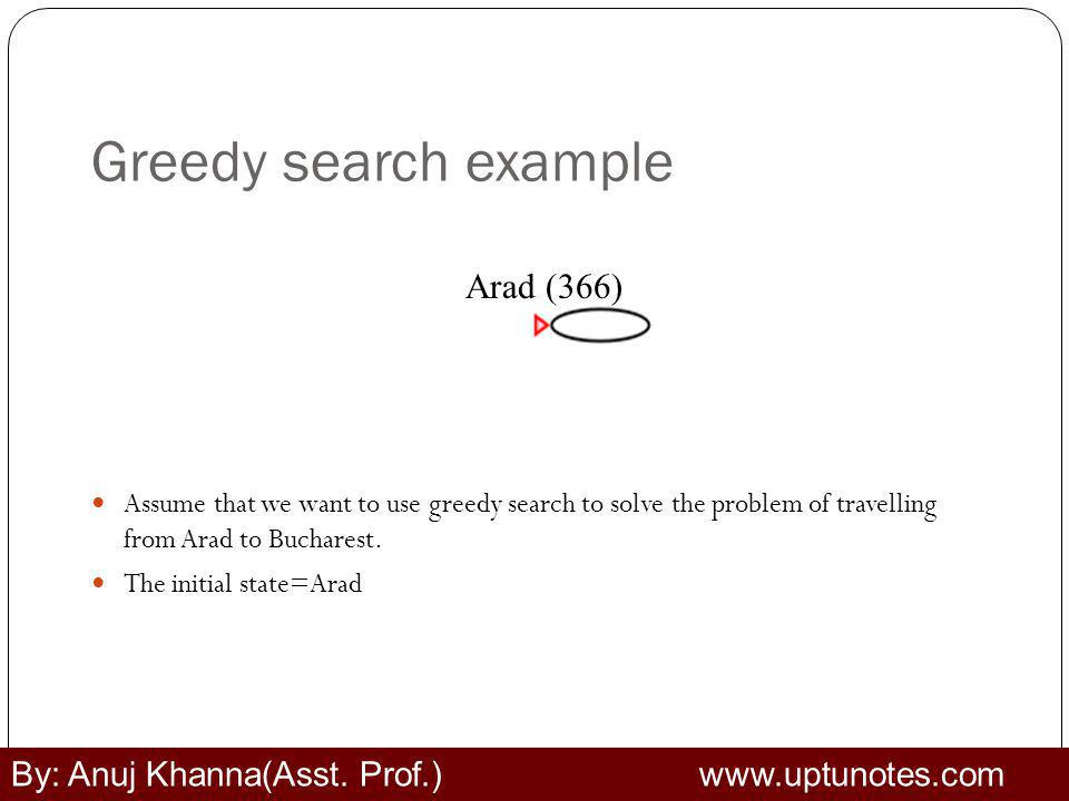 Greedy search example Arad (366)
