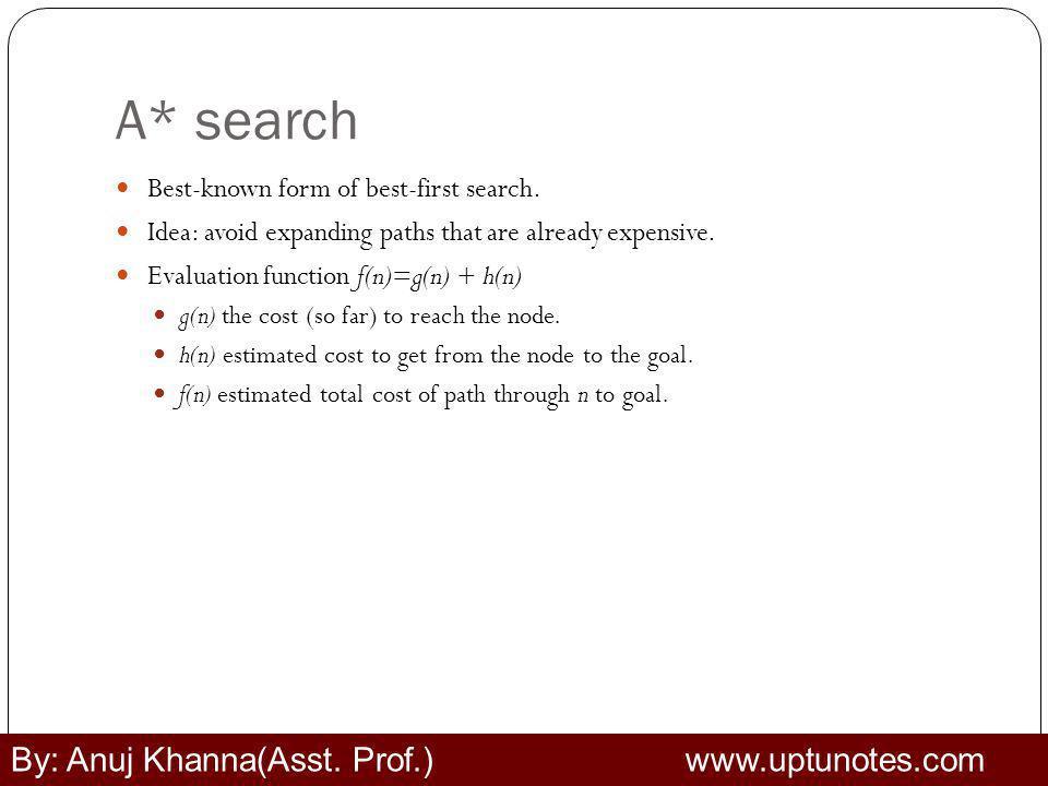 A* search By: Anuj Khanna(Asst. Prof.) www.uptunotes.com