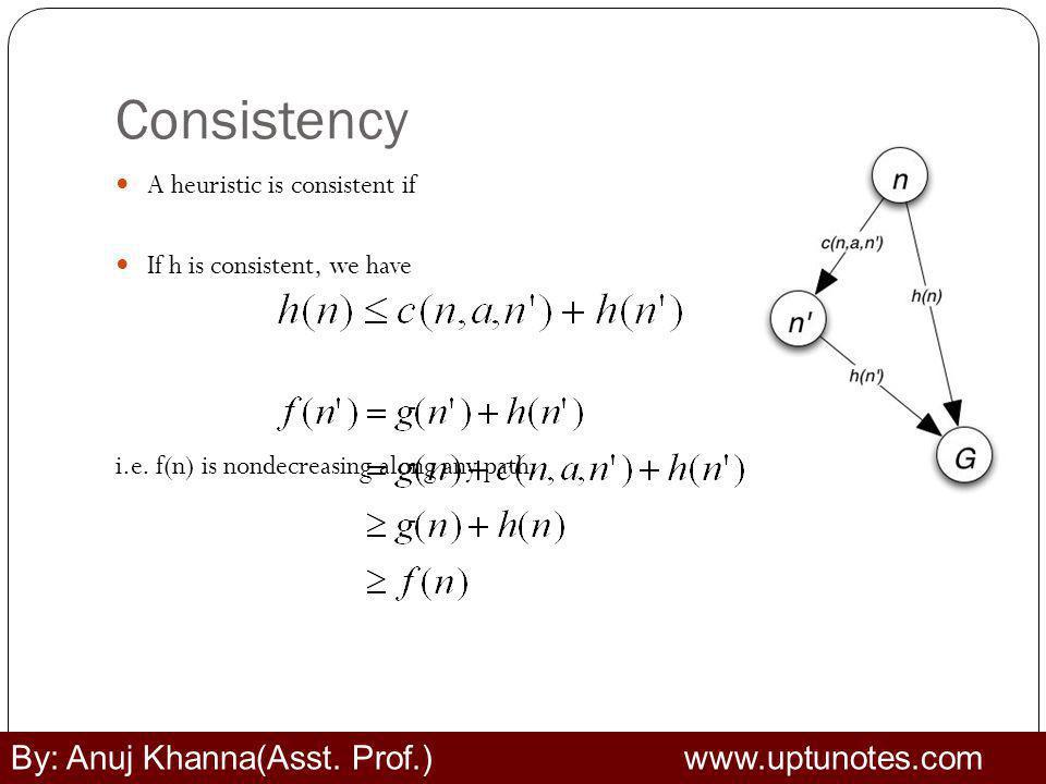 Consistency By: Anuj Khanna(Asst. Prof.) www.uptunotes.com