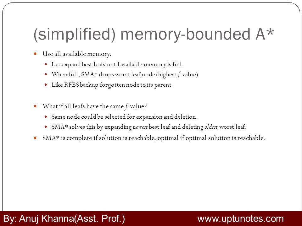 (simplified) memory-bounded A*