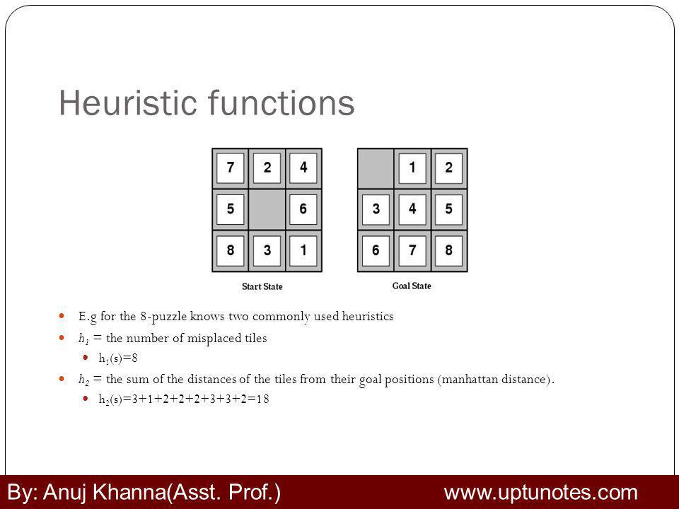 Heuristic functions By: Anuj Khanna(Asst. Prof.) www.uptunotes.com
