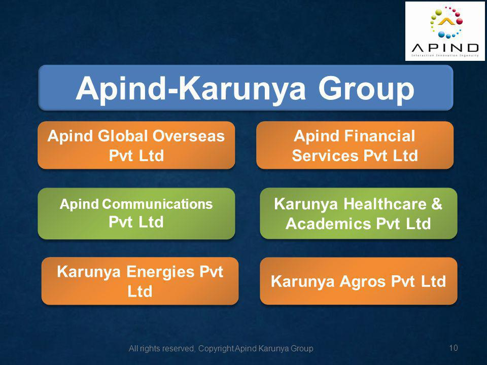 Apind-Karunya Group Apind Financial Services Pvt Ltd