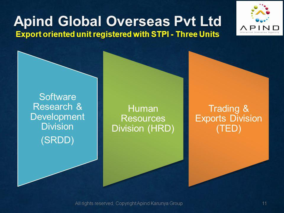 Apind Global Overseas Pvt Ltd Export oriented unit registered with STPI - Three Units