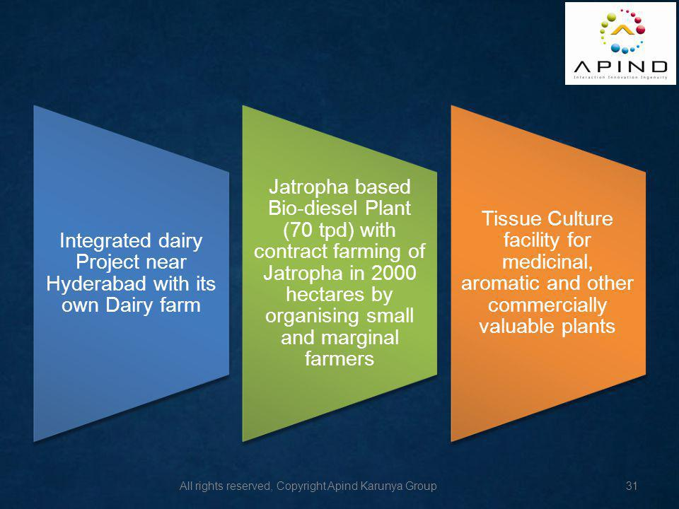 Integrated dairy Project near Hyderabad with its own Dairy farm