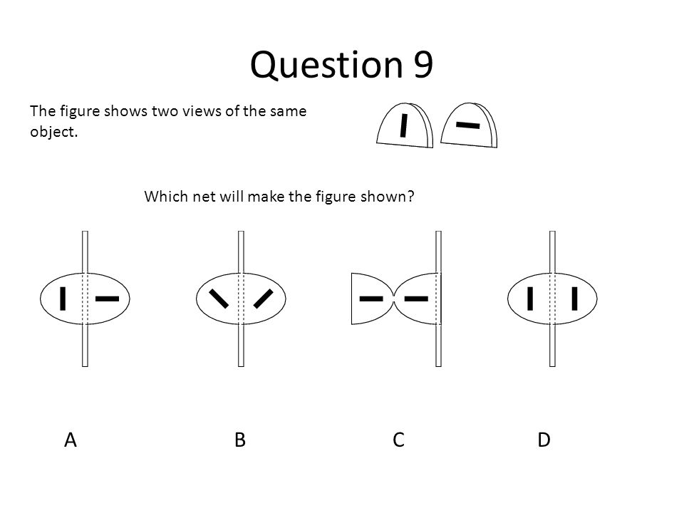 Question 9 A B C D The figure shows two views of the same object.