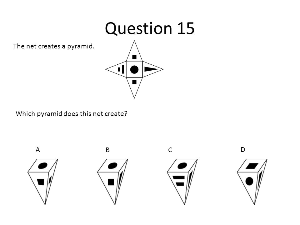 Question 15 The net creates a pyramid.