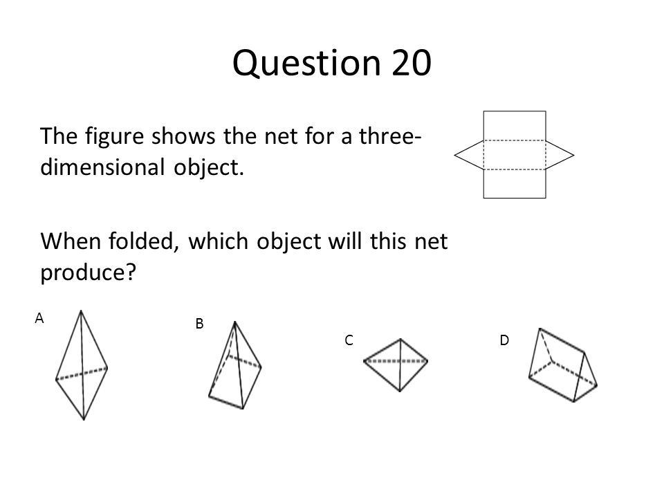 . Question 20. The figure shows the net for a three-dimensional object. When folded, which object will this net produce