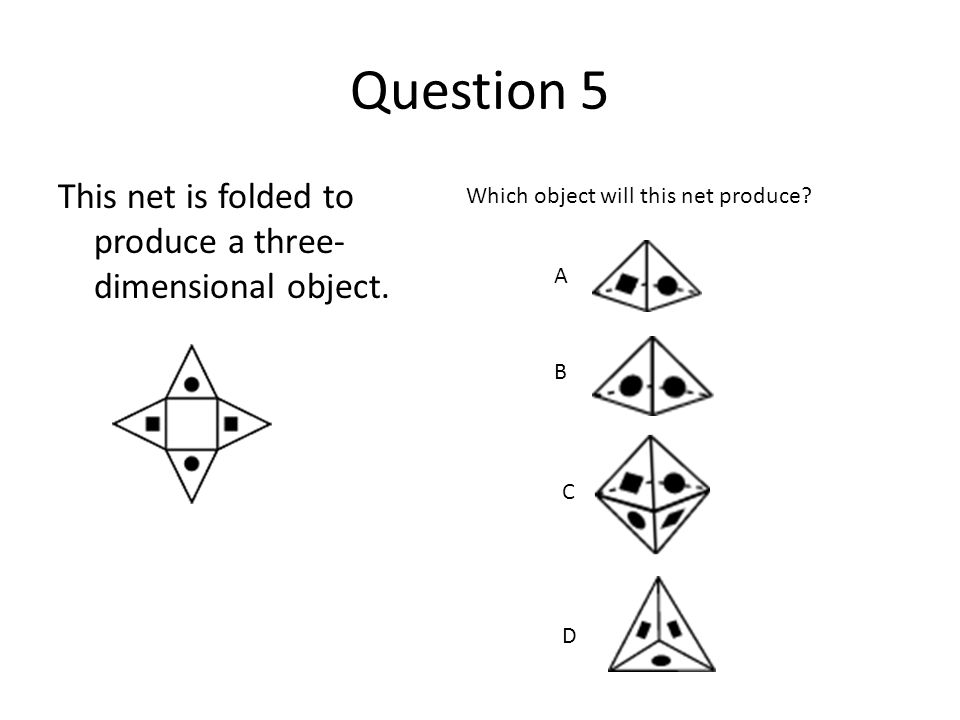 Question 5 This net is folded to produce a three-dimensional object.