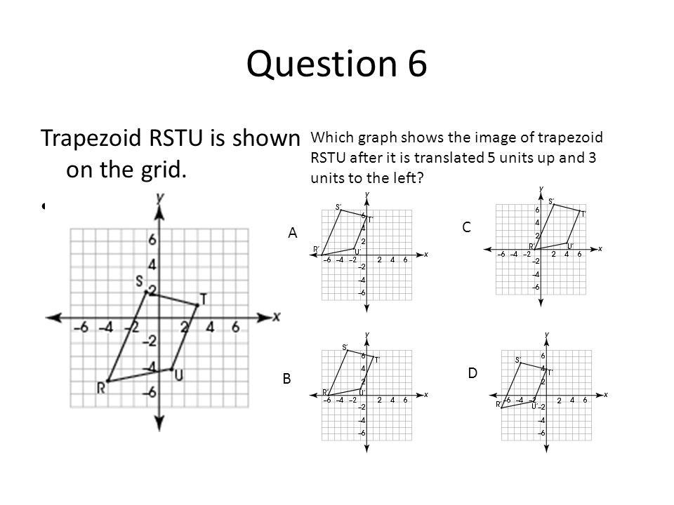 Question 6 Trapezoid RSTU is shown on the grid.