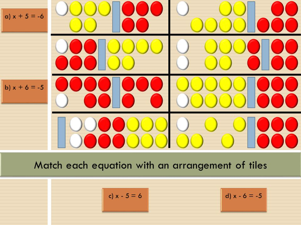 Match each equation with an arrangement of tiles